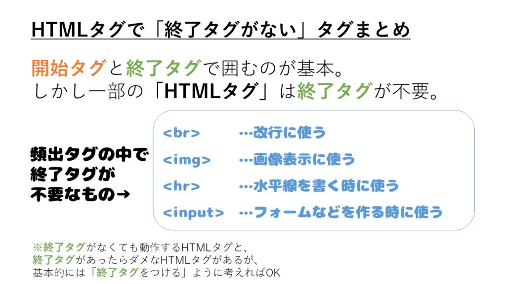 HTMLタグで終了タグがない